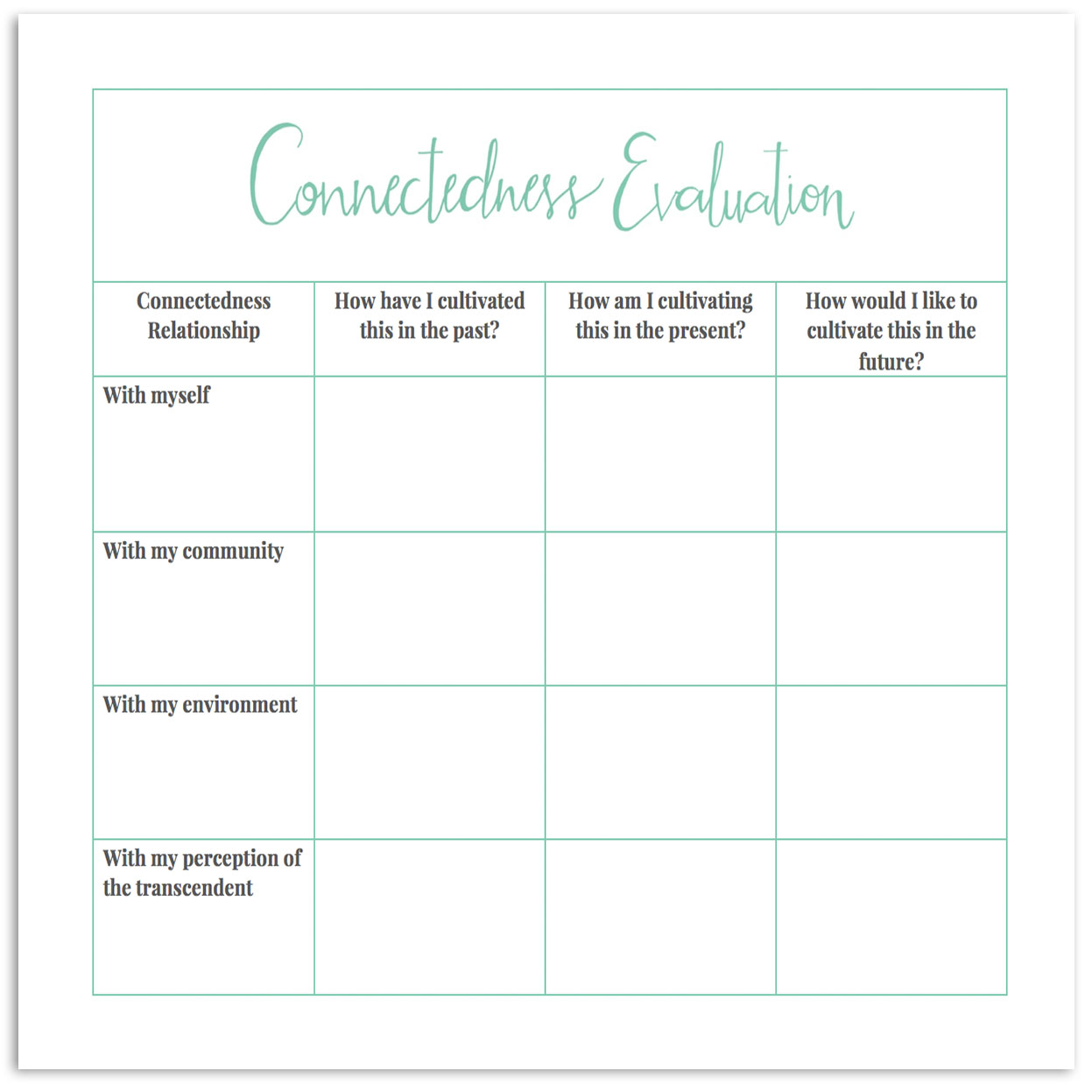 Connectedness Evaluation