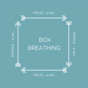 Box breathing. Four arrows going clockwise around a square. Inhale 4 sec. Hold 4 sec. Exhale 4 sec. Hold 4 sec.